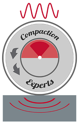 Calgary compaction experts